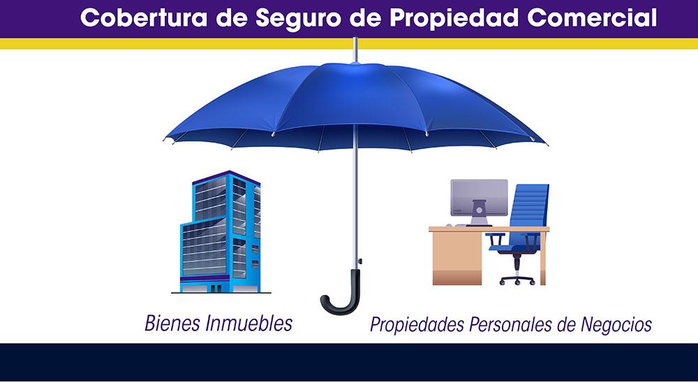 cobertura-seguro-propiedad-comercial