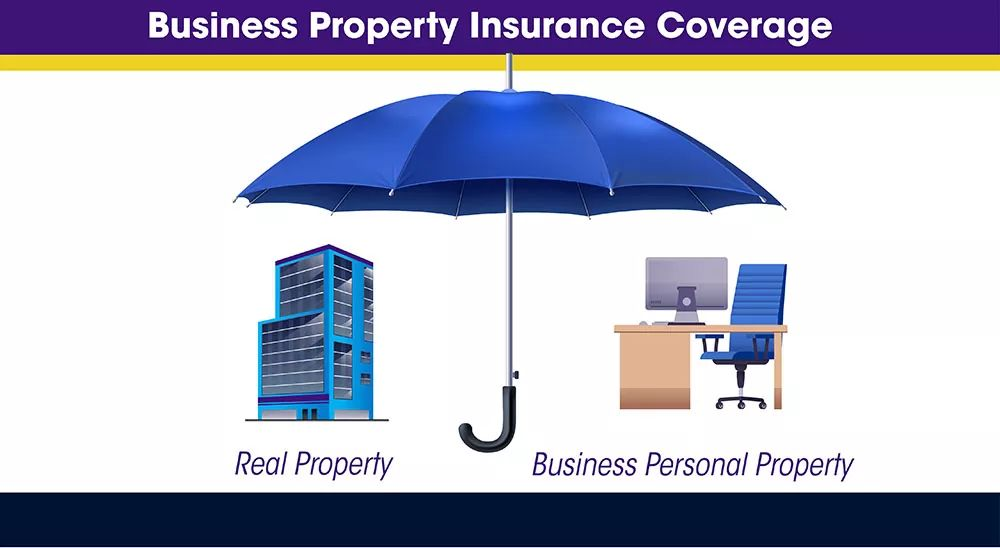 Business Property Insurance Coverage